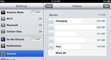 usage videos