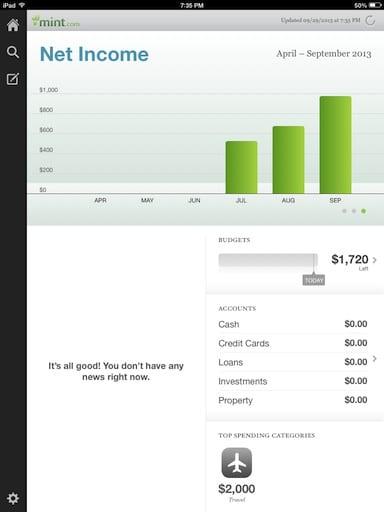 mint-net-income-graph