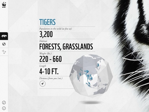 wwf-tiger-facts