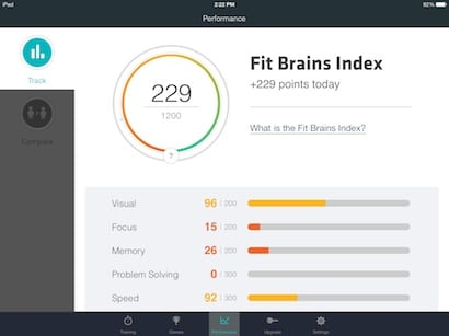 fit-brains-performance